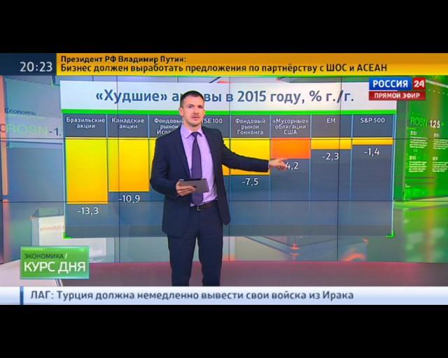 Новости софрино-1 московской области